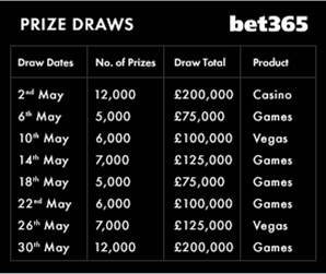 When will the bet365 prize draws take place?