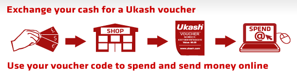 can you purchase a voucher from the site of ukash