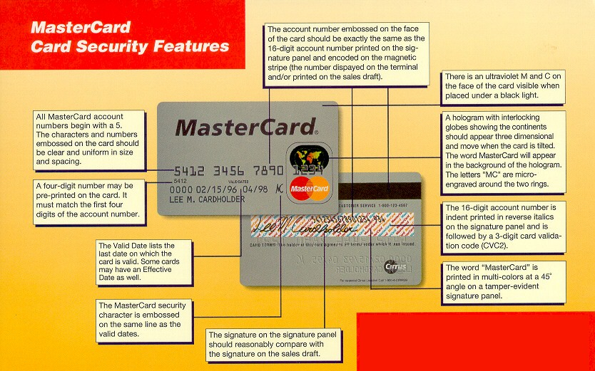 what are the features of the mastercard betting sites