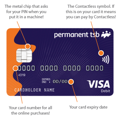 what is the visa debit card online security schema